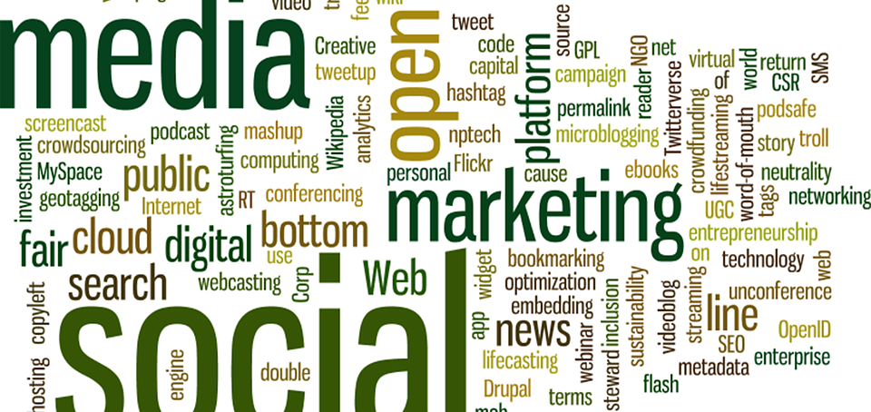 Marketing Analytics word cloud