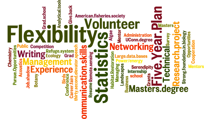 EEB Career Forum Wordle