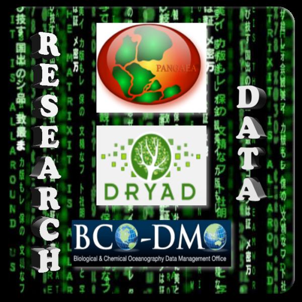 Researchdata_01