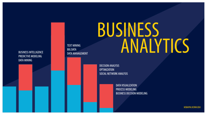 Business Analytics (keywords)